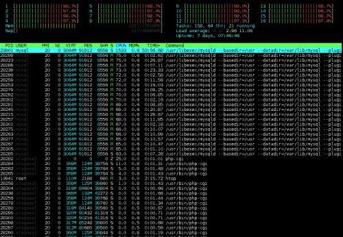 перегрузка сервера Сбербанка