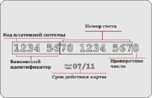 Неверный счет кредита
