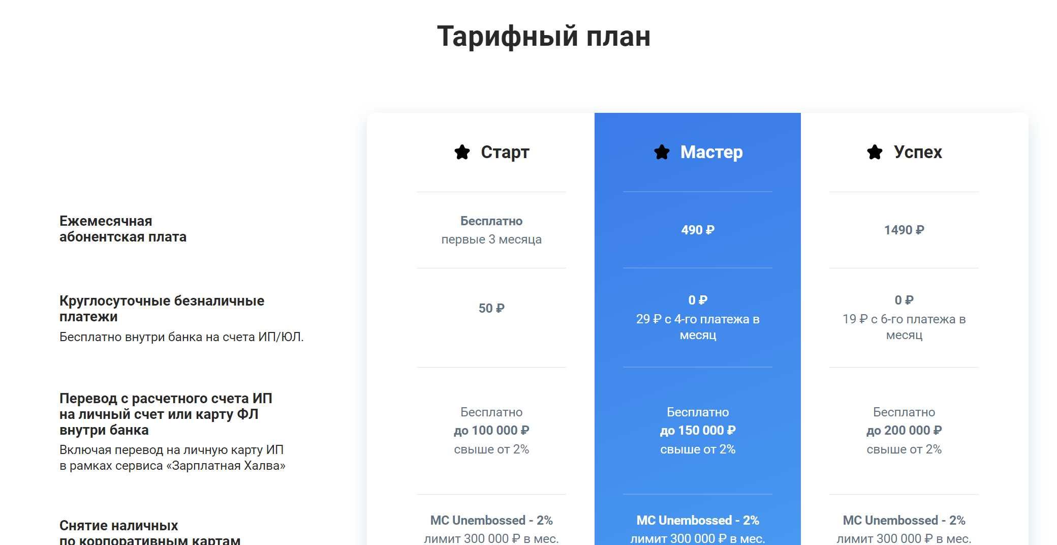 Тарифы на счет для ИП Совкомбанка